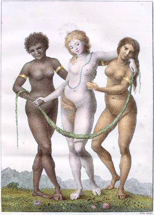Europa, sustinuta de America si Africa, grafica de William Blake